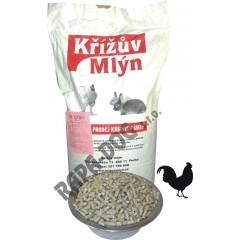 Nosnice Ngr krmné granule 15kg